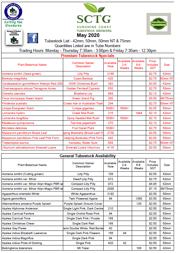 Retail May stocklist 1